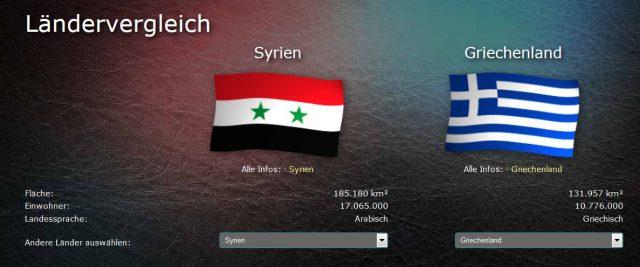 snippet_laendervergleich_info_2_syrien_griechenland