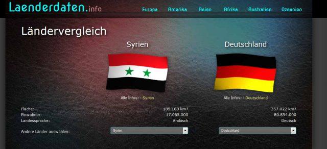 snippet_laendervergleich_info_syrien_deutschland